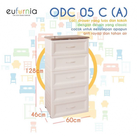 Olymplast Drawer Cabinet Classic ODC 05-C (A 5 Laci)