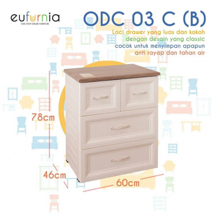 Olymplast Drawer Cabinet Classic ODC 03-C (B 4 Laci)